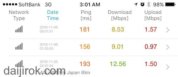 20161105j_speedtest