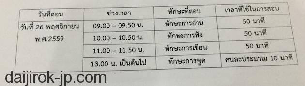 20161126j_thai_competency_test_3