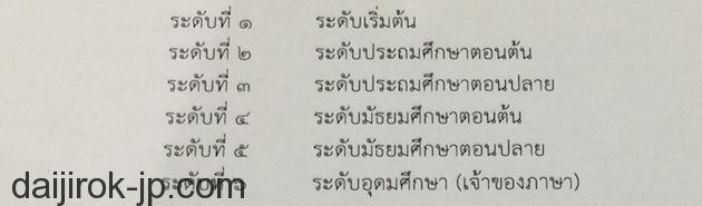 20161126j_thai_competency_test_4