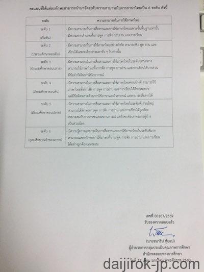 ↑タイ語能力試験結果(裏)