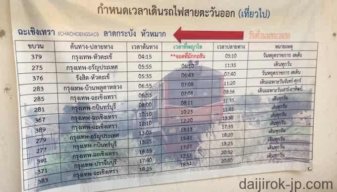 パヤタイ駅時刻表