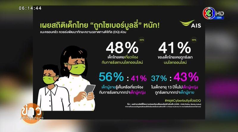 タイのサイバーいじめ